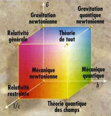 relativite generale pour nuls
