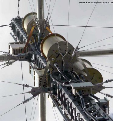 transmetteur HAARP